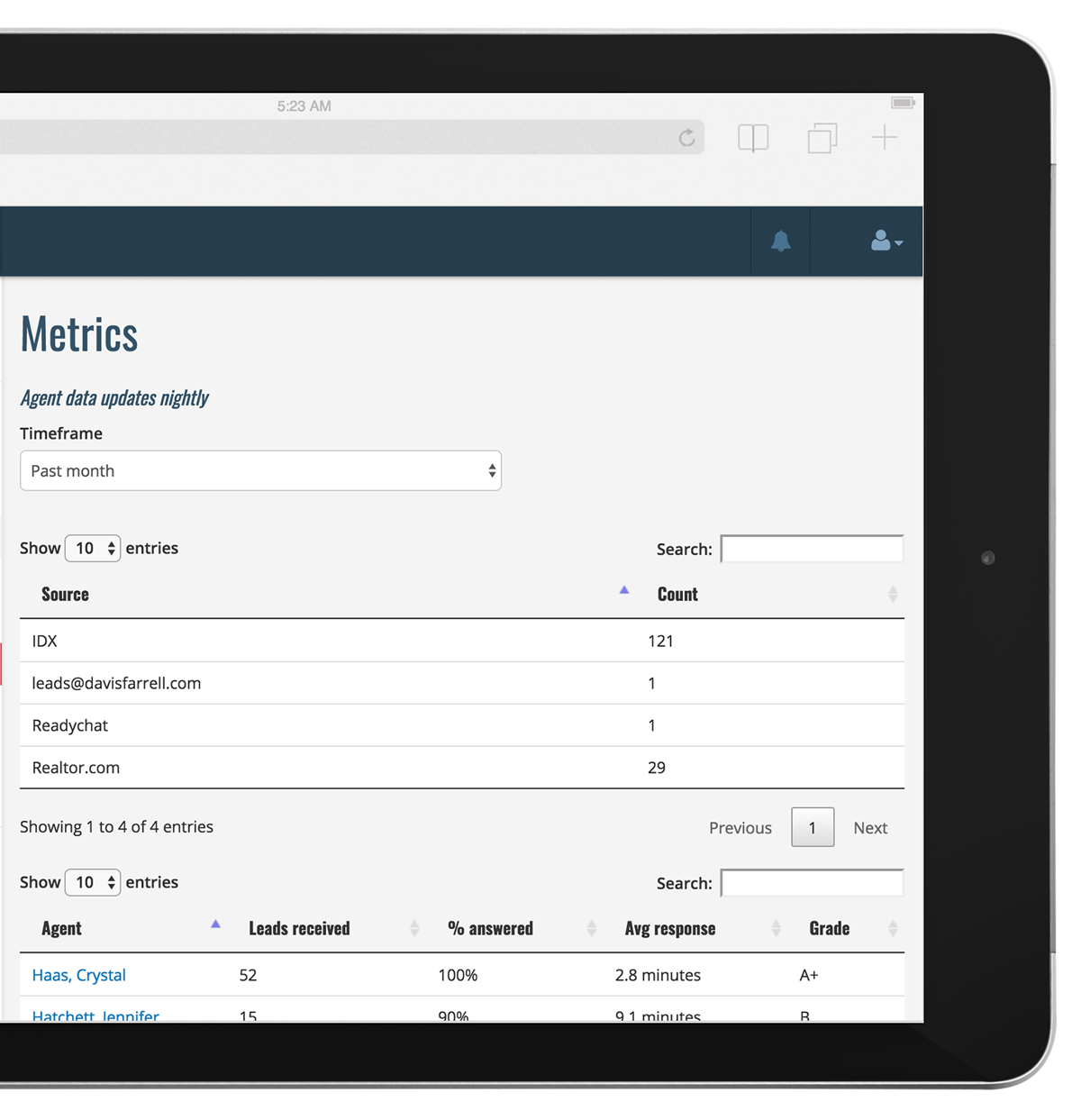 Metrics on the iPad